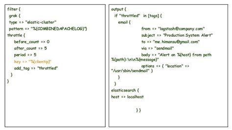 logstash pattern types attack monitoring using elasticsearch logstash and kibana
