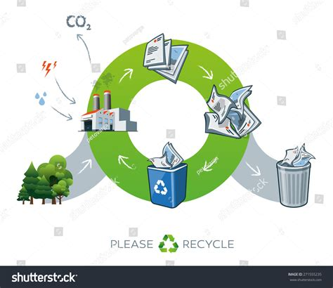 How To Make Paper Cycle - cycle paper recycling simplified scheme stock vector