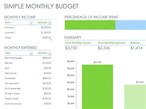 microsoft office budget templates 17 best ideas about monthly budget template on