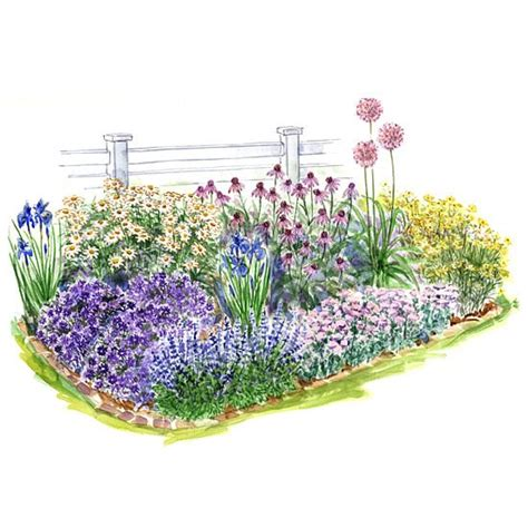 Perennial Flower Garden Plans Fuss Garden Plans