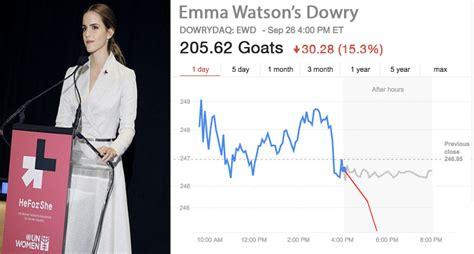 emma watson speech analysis emma watson s dowry plummets after u n speech says local