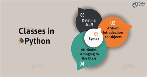 python tutorial on classes python class tutorial and object oriented programming