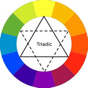 triad colors color wheel