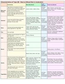 best 25 blood type diet ideas on pinterest blood type chart blood group a positive and o