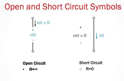 inductor open circuit inductor as open circuit 28 images capacitor and inductor ppt read book lecture notes