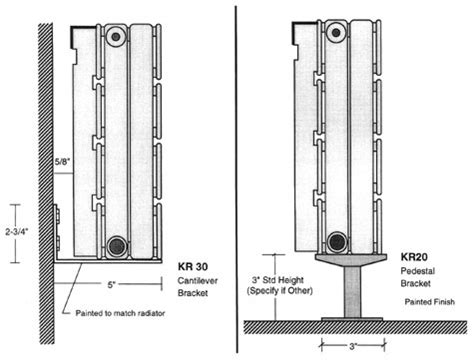 Runtal Radiators Installation Model Type R3f Floor Mounting Runtal Radiators