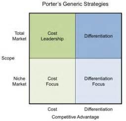 Mba Generic Strategies Analyzer by Marketing Analysis Of Carphone Warehouse