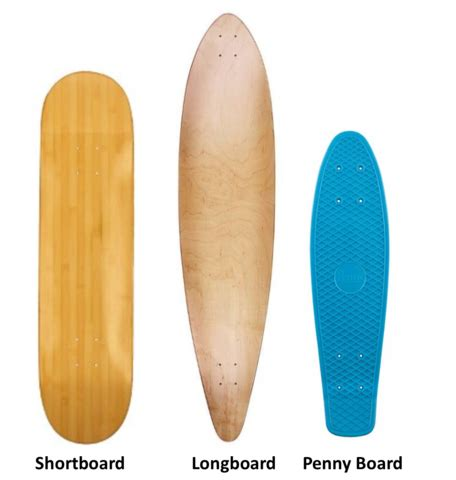 different types of longboard decks types of skateboard shapes pictures to pin on