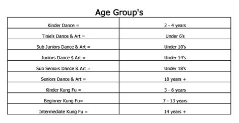 Age Search Free Age Groups Centre
