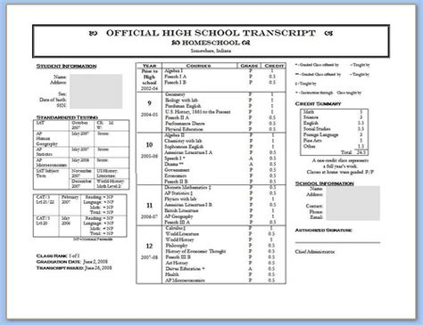 homeschool transcript template my