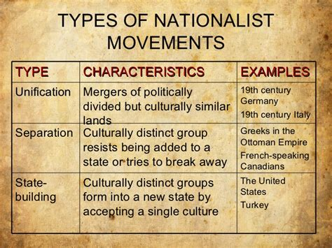 nationalist movements in the ottoman empire helped europe by and german unification