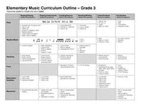 High Scope Lesson Plan Template by Great Idea For Lesson Plan Template Typical