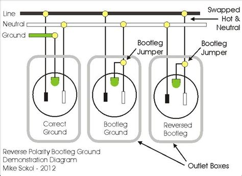 outlet wiring l n 17 wiring diagram images wiring
