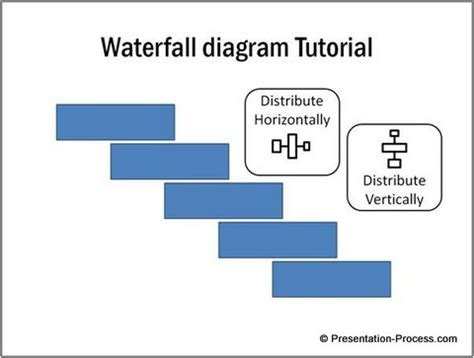 collection waterfall process diagram pictures diagrams