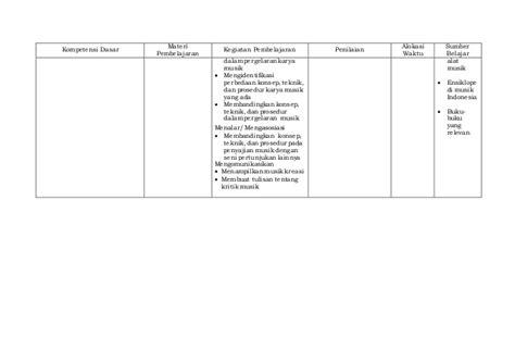 membuat teks prosedur cara melakukan tari daerah silabus seni budaya kelas xii sma kurikulum 2013