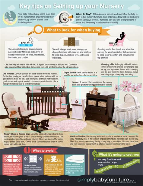 best 20 baby nursery themes ideas on pinterest nursery set up ideas palmyralibrary org