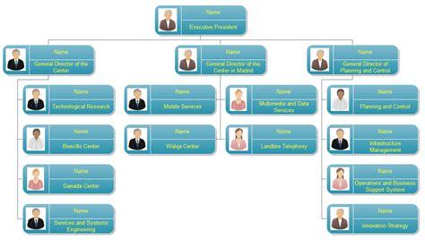 org charts brilliant restaurant kitchen organizational chart