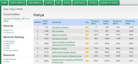 top 100 best colleges in the world study in kenya rankings of the top 100 best