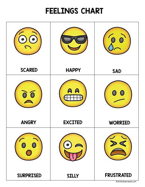 emoji recognition chart emoji feeling faces feelings recognition feelings chart
