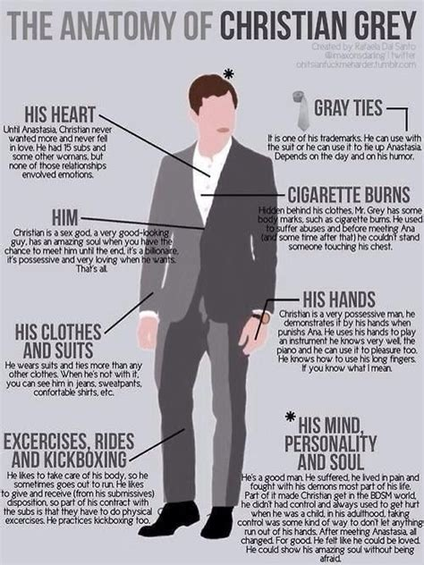 christian grey quotes christian grey quotes sayings christian grey picture