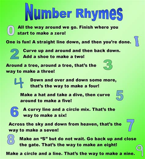 number quotes quotes about the number 5 quotesgram