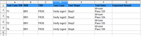 rtm template in software testing what is requirement traceability matrix rtm and why we