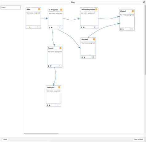 defect workflow defect workflows customization plutora knowledge base