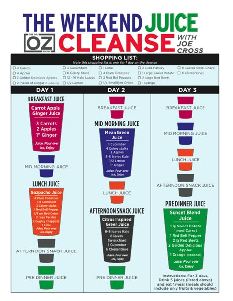 Day 8 On And Juice Cleanse And Detox Symptoms by 3 Day Juice Fast Housewife2hostess