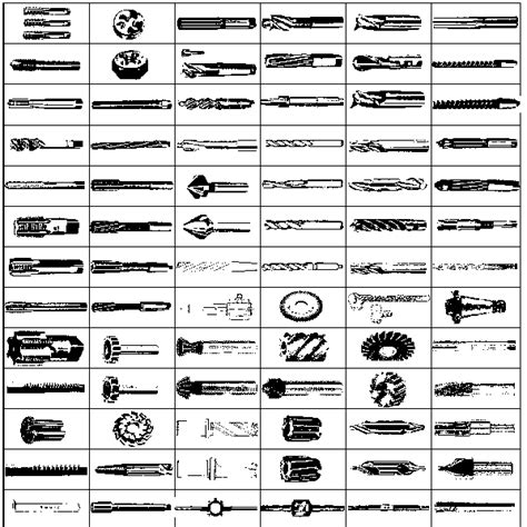 type tools all you wanted to about cutting tools