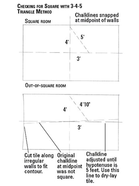Making A Dimensional Floor Plan Planning Your Tile | making a dimensional floor plan planning your tile