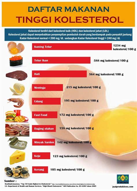 Omepros Untuk Kolesterol 10 makanan yang mempunyai kolesterol tinggi
