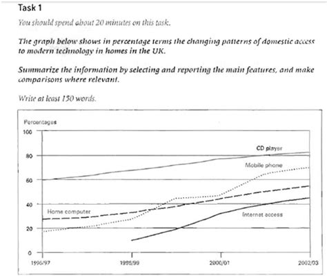Assumption Mba Ranking by Essay On Modern Technology Writing A Statement Of