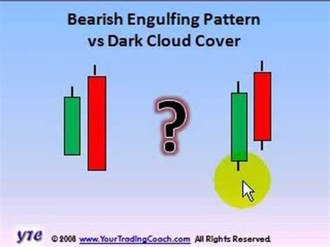 engulfing pattern you tube candlestick charting vol 13 bearish engulfing pattern