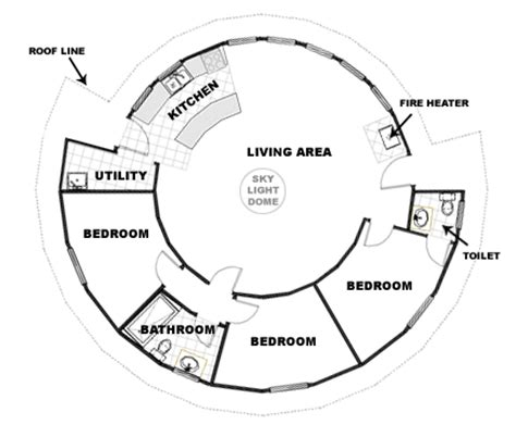 yurt floor plans interior yurt floor plans each chalet has three bedrooms and two