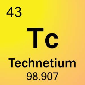 Technetium periodic table loading urtaz Images
