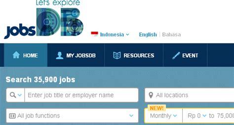cara membuat website lowongan kerja cara mencari lowongan kerja terbaru secara online
