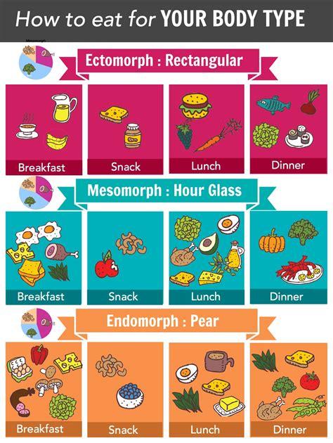 carbohydrates orange orange vegetables nutrients