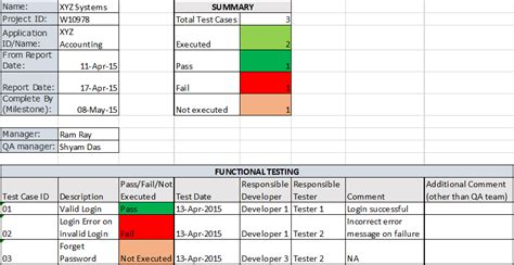 qa status report template all categories hotlinememo
