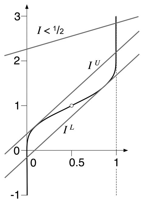 locomotor pattern generator symmetry free full text symmetry breaking in a rate