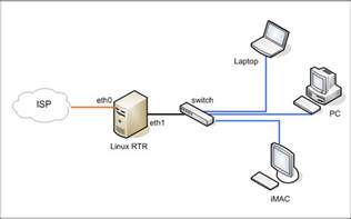 network location diagram get free image about wiring diagram