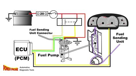 fuel sending unit wiring diagram wiring diagram with