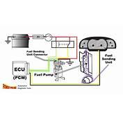 30 Second Animation—Fuel Pump Sending Unit  YouTube