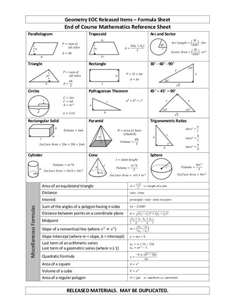 printable area formulas geometry formula sheet