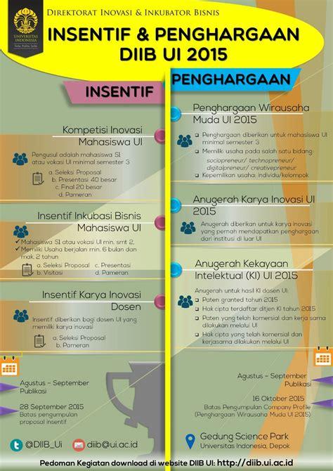 Buku Aspek Bisnis Dan Wirausaha Di Rumah Sakit informasi program insentif dan penghargaan diib ui 2015