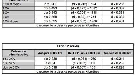 Frais De Repas Impots 5451 by Frais De Repas Indemnit 233 S Kilom 233 Triques Comment Faire