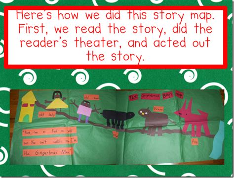 gingerbread story map template kindergals more interactive writing retelling the