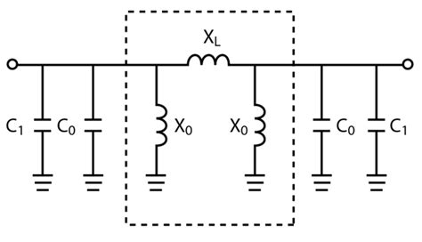 inductor using transmission line the coupled line equivalent to a lumped inductor