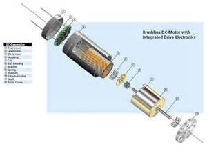 brushless dc motor diagram quotes