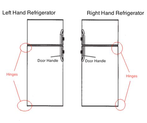 How To Tell Right Or Left Door by Help Is Dometic Refrigerator Door A Left Or Right