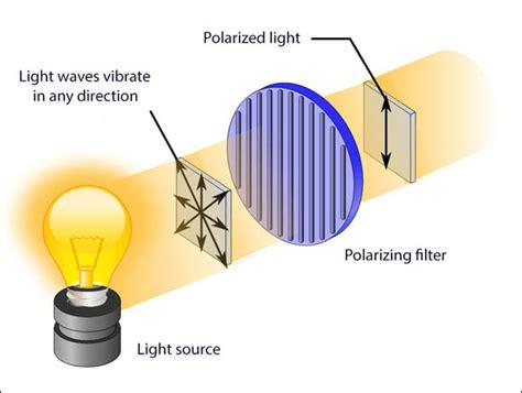 what makes light light polarized light from blue sky to egg nebula sky telescope